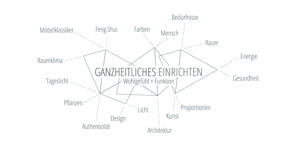 Grafik_Ingrid-Karl_dsignery_Zeichenfläche 1